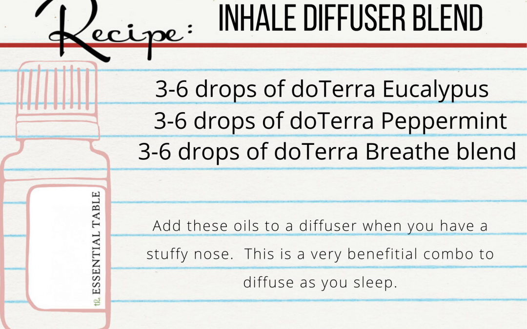 Inhale Diffuser Blend Recipe Card