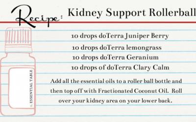 Kidney Support Rollerball