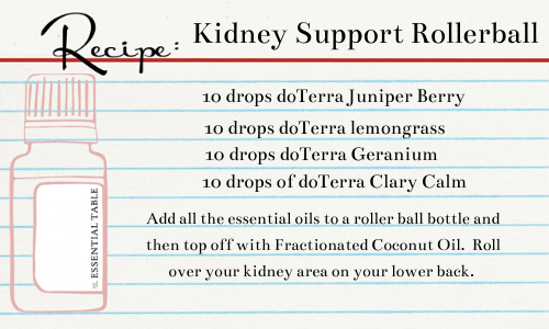 Kidney Support Rollerball